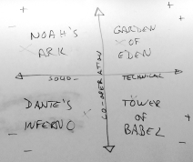LiU Water Futures Scenarios